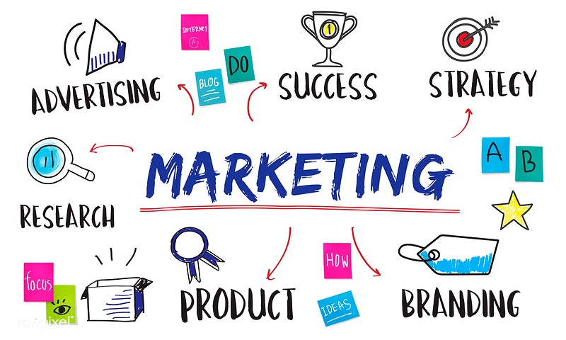 Marketing Strategy Of Promo Codes And Discounts Revounts